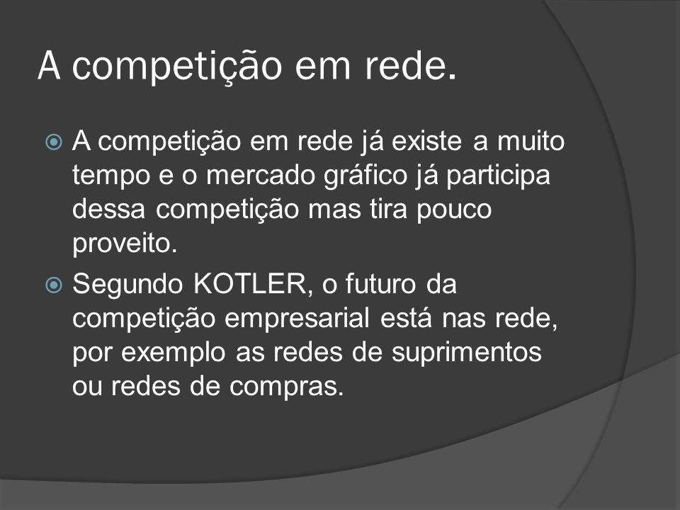 A competição em rede. A competição em rede já existe a muito tempo e o mercado gráfico já participa dessa competição mas tira pouco proveito.