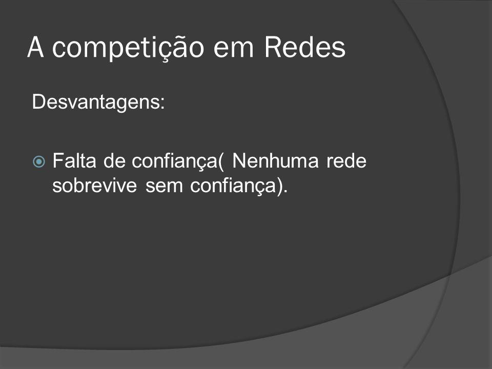 A competição em Redes Desvantagens: