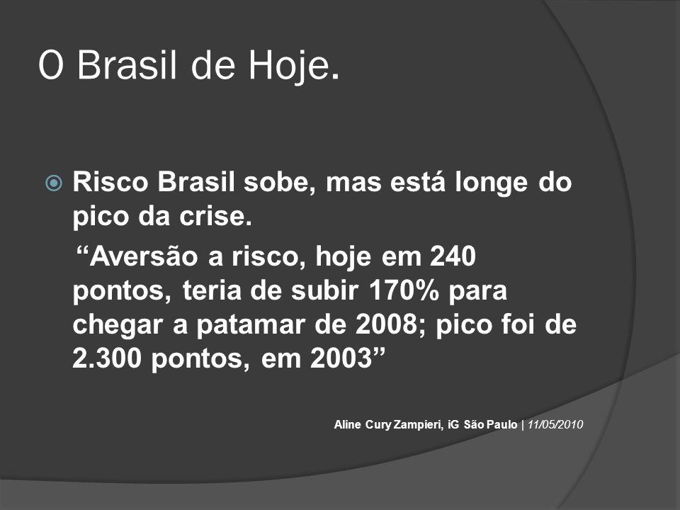 O Brasil de Hoje. Risco Brasil sobe, mas está longe do pico da crise.