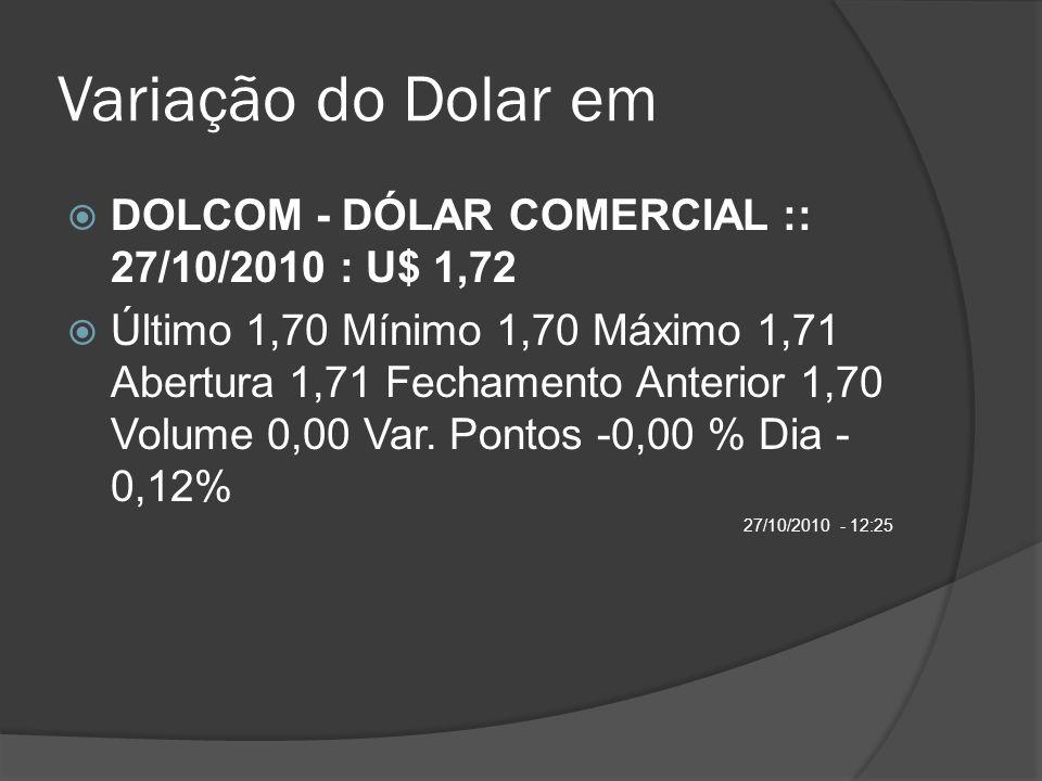 Variação do Dolar em DOLCOM - DÓLAR COMERCIAL :: 27/10/2010 : U$ 1,72