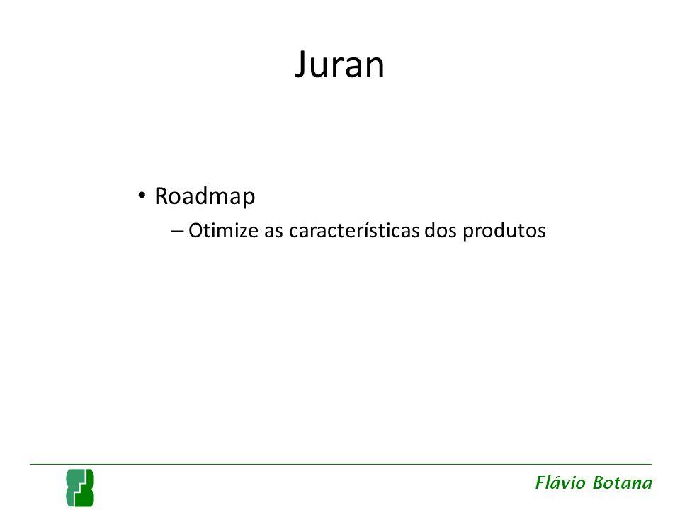 Juran Roadmap Otimize as características dos produtos Flávio Botana