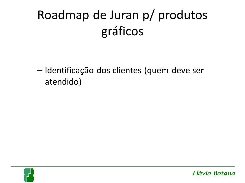 Roadmap de Juran p/ produtos gráficos