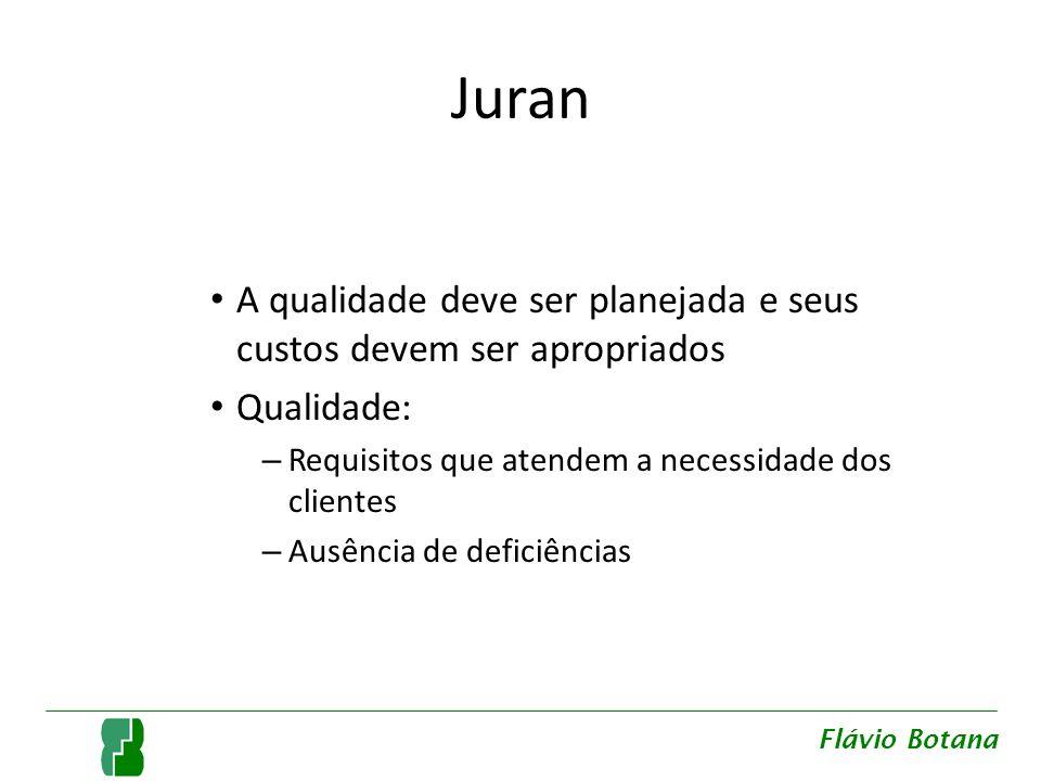 JuranA qualidade deve ser planejada e seus custos devem ser apropriados. Qualidade: Requisitos que atendem a necessidade dos clientes.