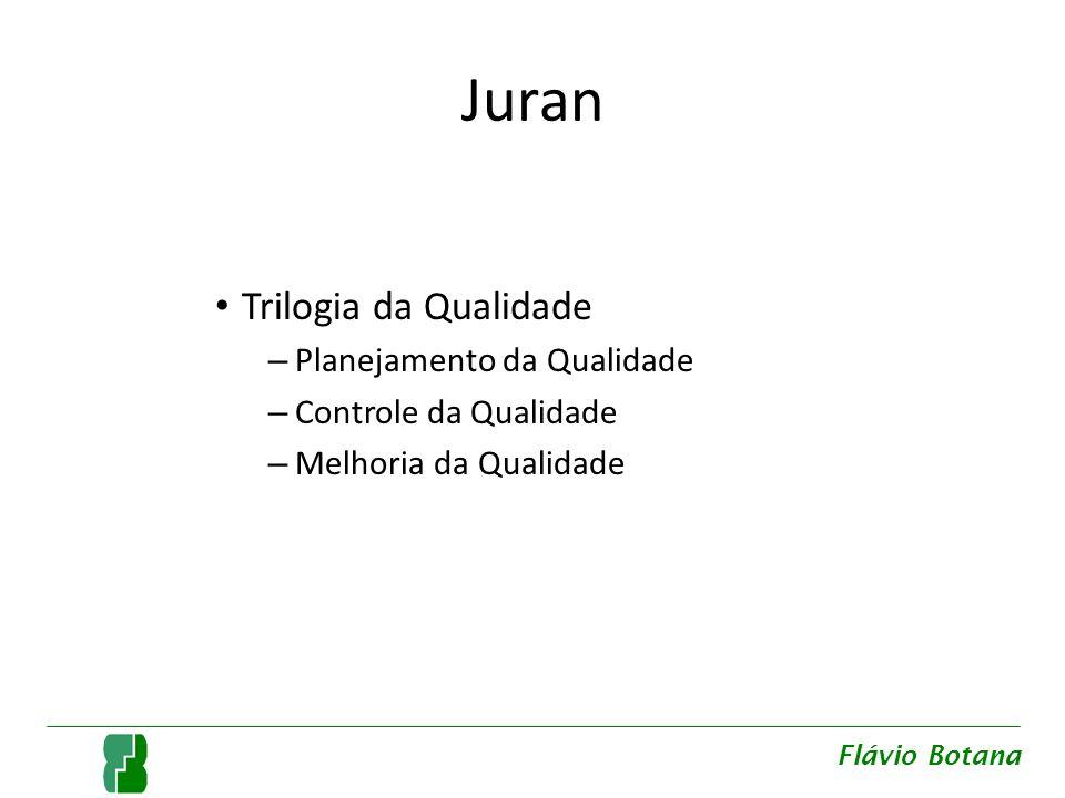 Juran Trilogia da Qualidade Planejamento da Qualidade