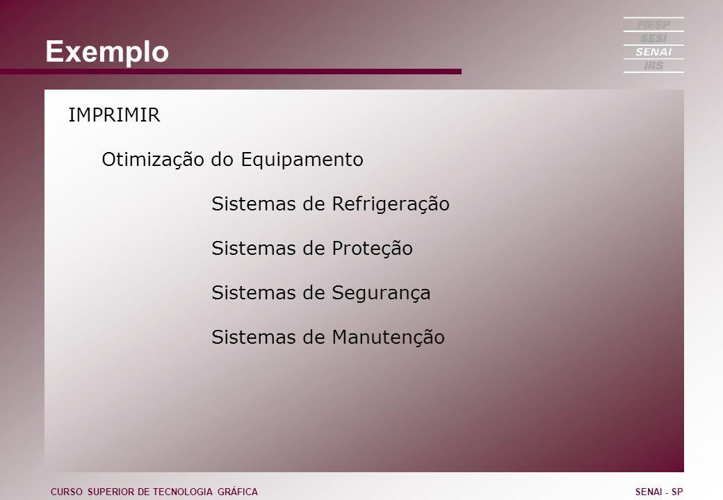 Exemplo IMPRIMIR Otimização do Equipamento Sistemas de Refrigeração