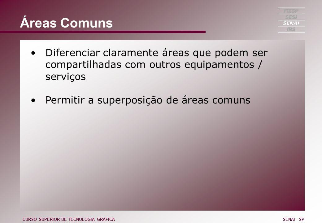 Áreas Comuns Diferenciar claramente áreas que podem ser compartilhadas com outros equipamentos / serviços.
