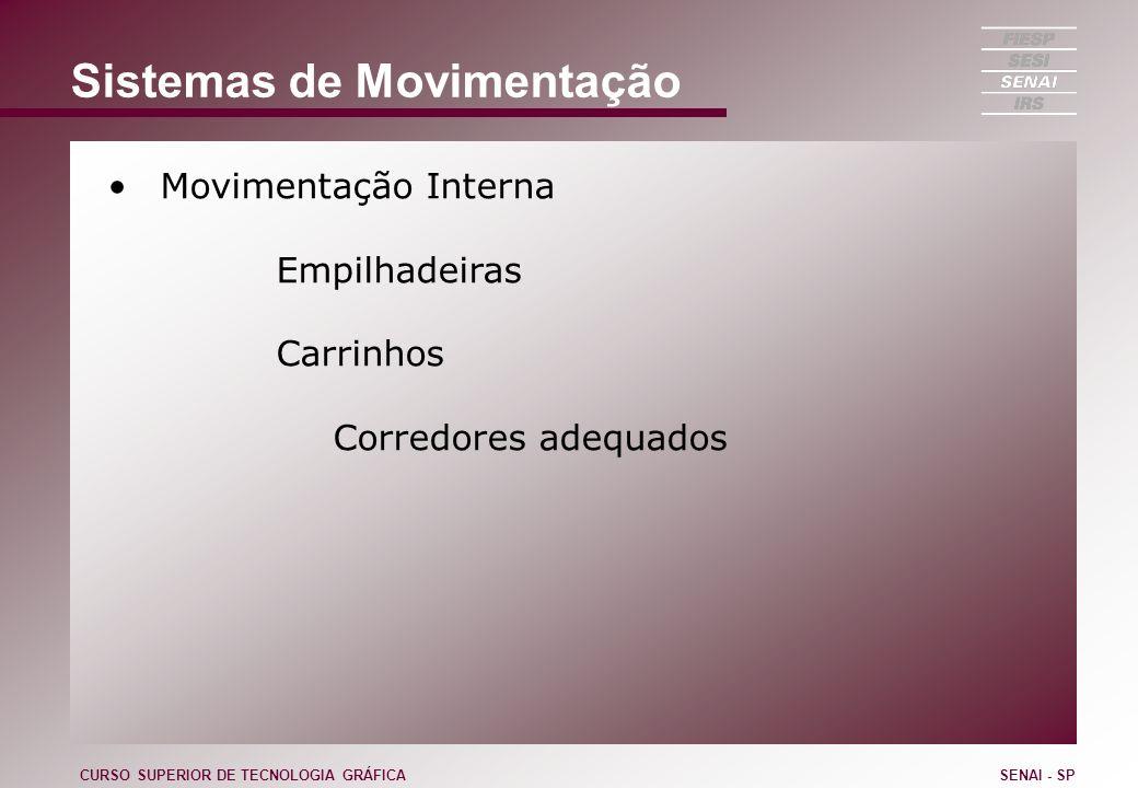 Sistemas de Movimentação