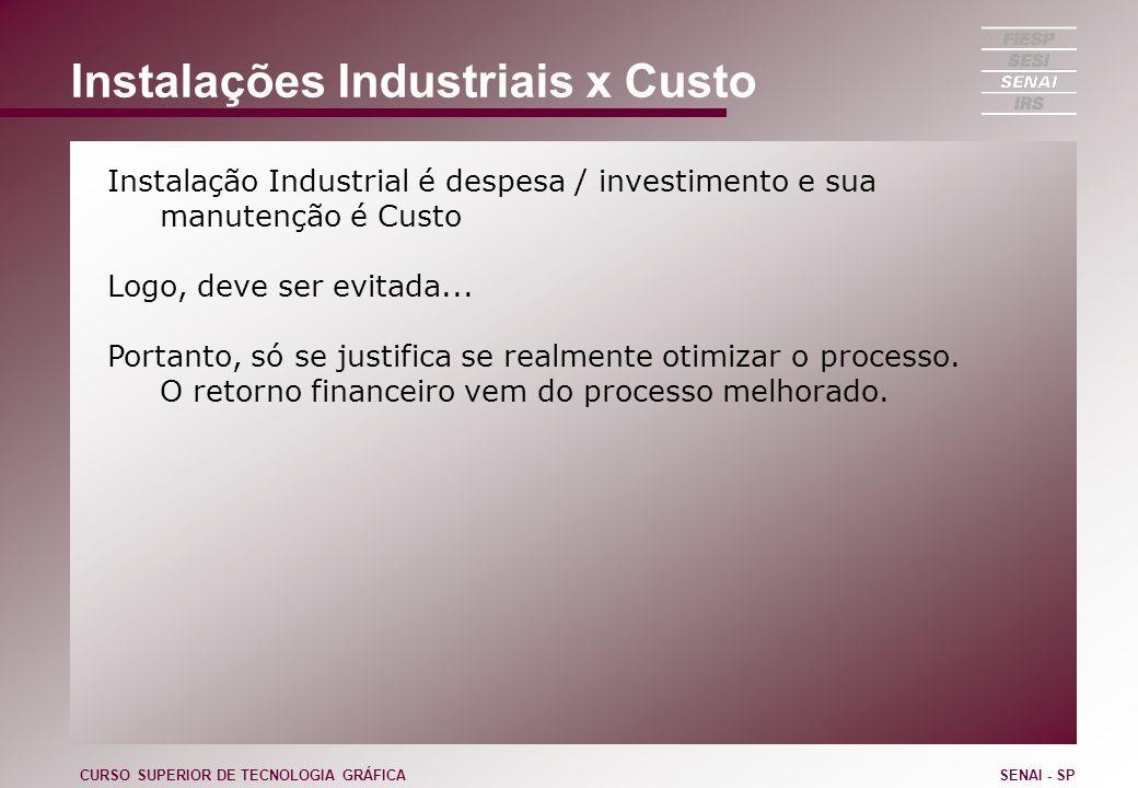 Instalações Industriais x Custo