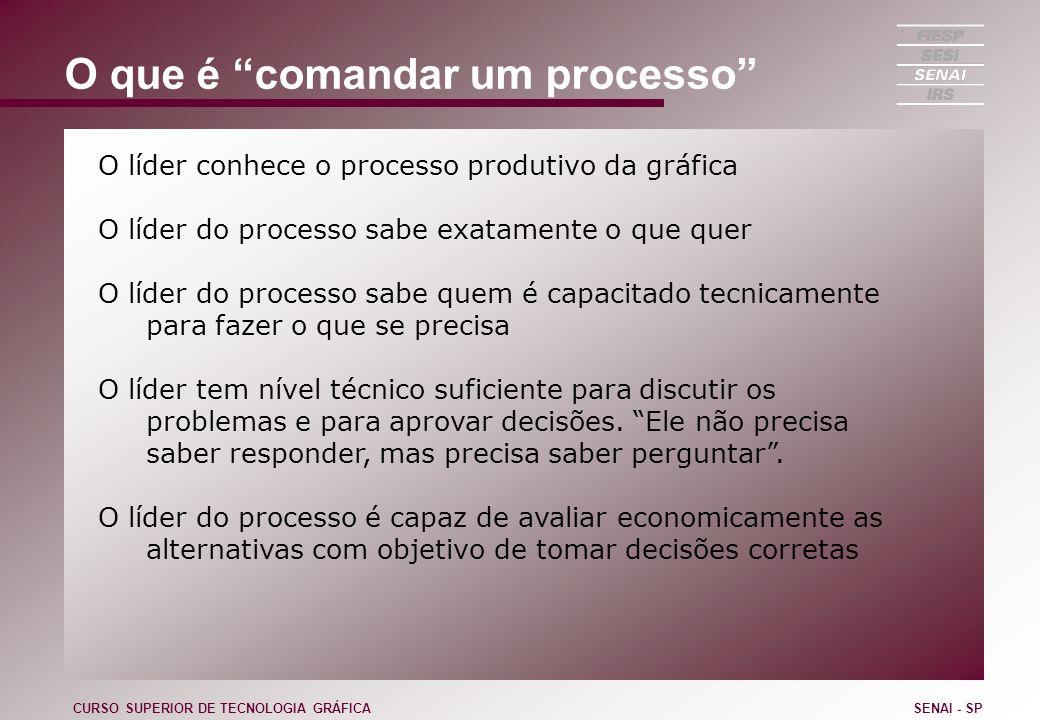 O que é comandar um processo