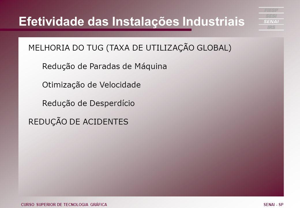 Efetividade das Instalações Industriais