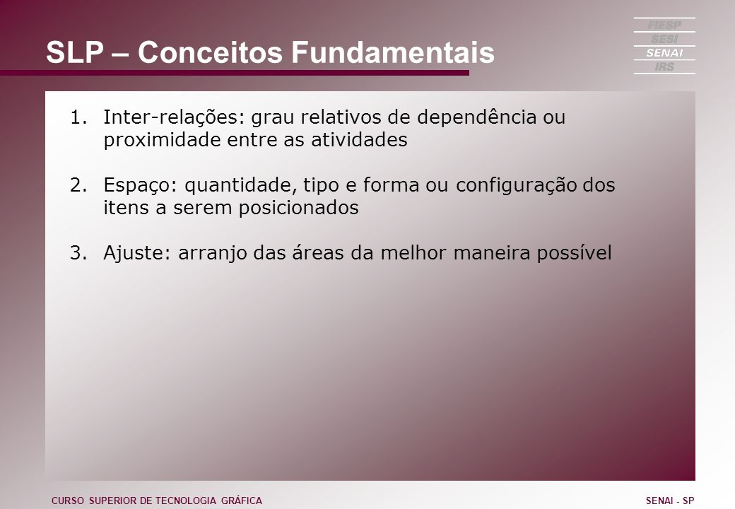 SLP – Conceitos Fundamentais