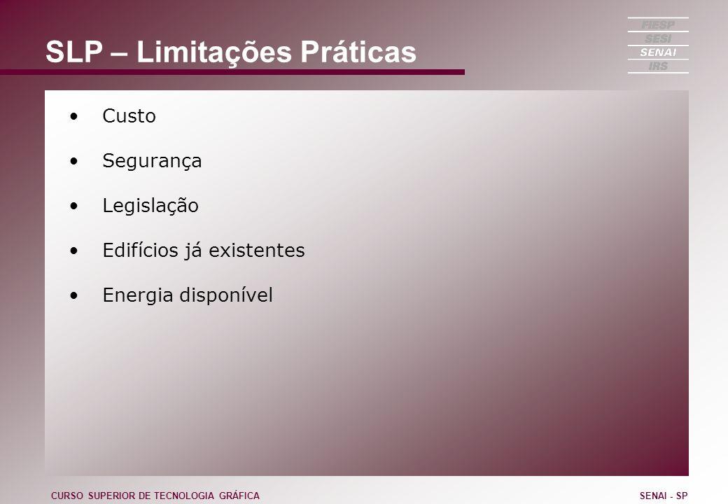 SLP – Limitações Práticas