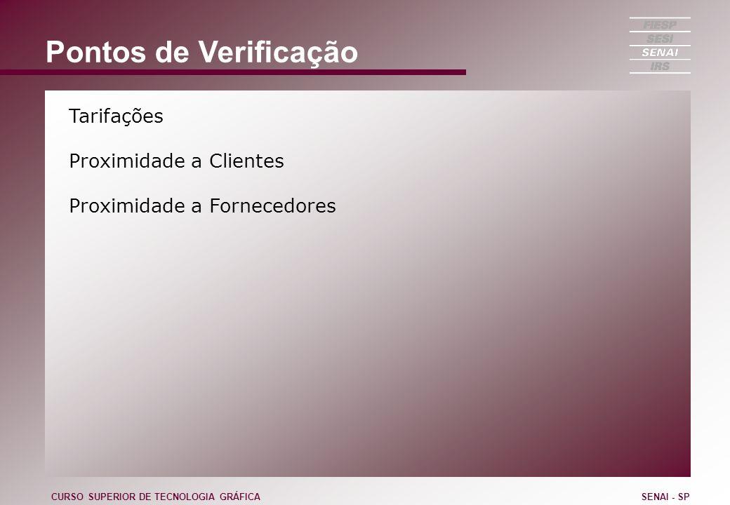 Pontos de Verificação Tarifações Proximidade a Clientes