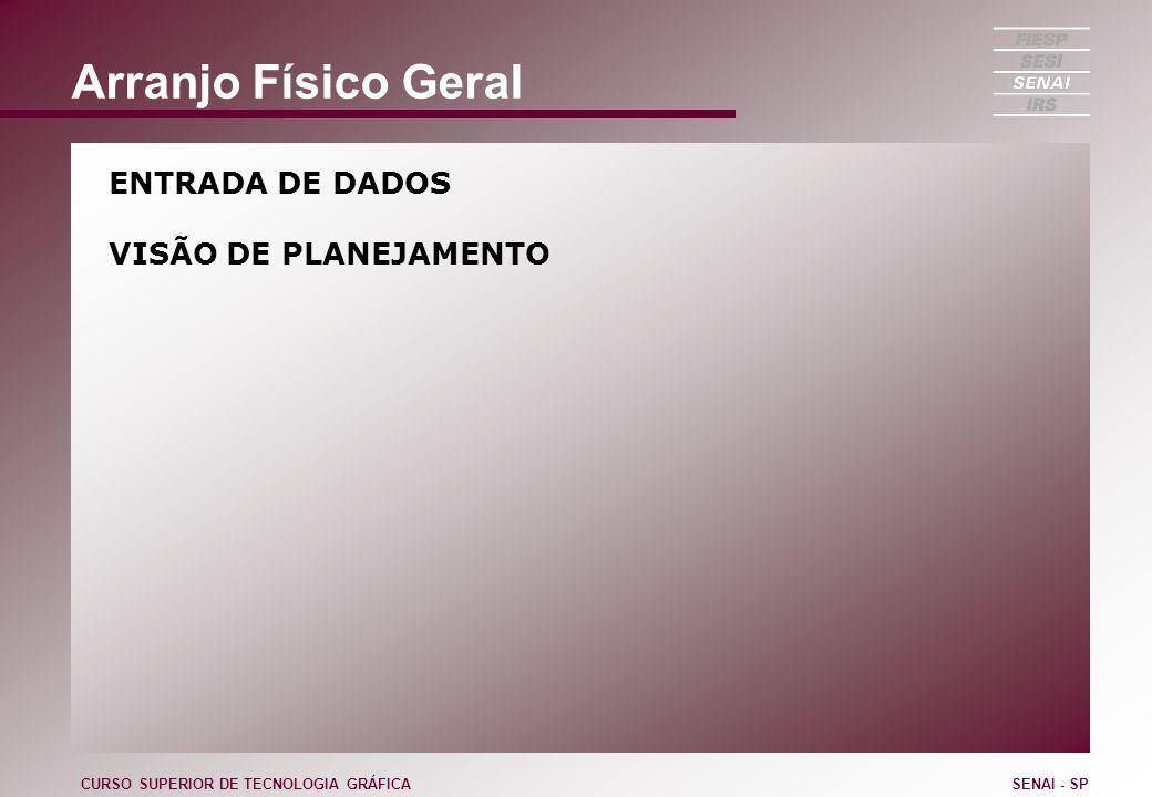 Arranjo Físico Geral ENTRADA DE DADOS VISÃO DE PLANEJAMENTO