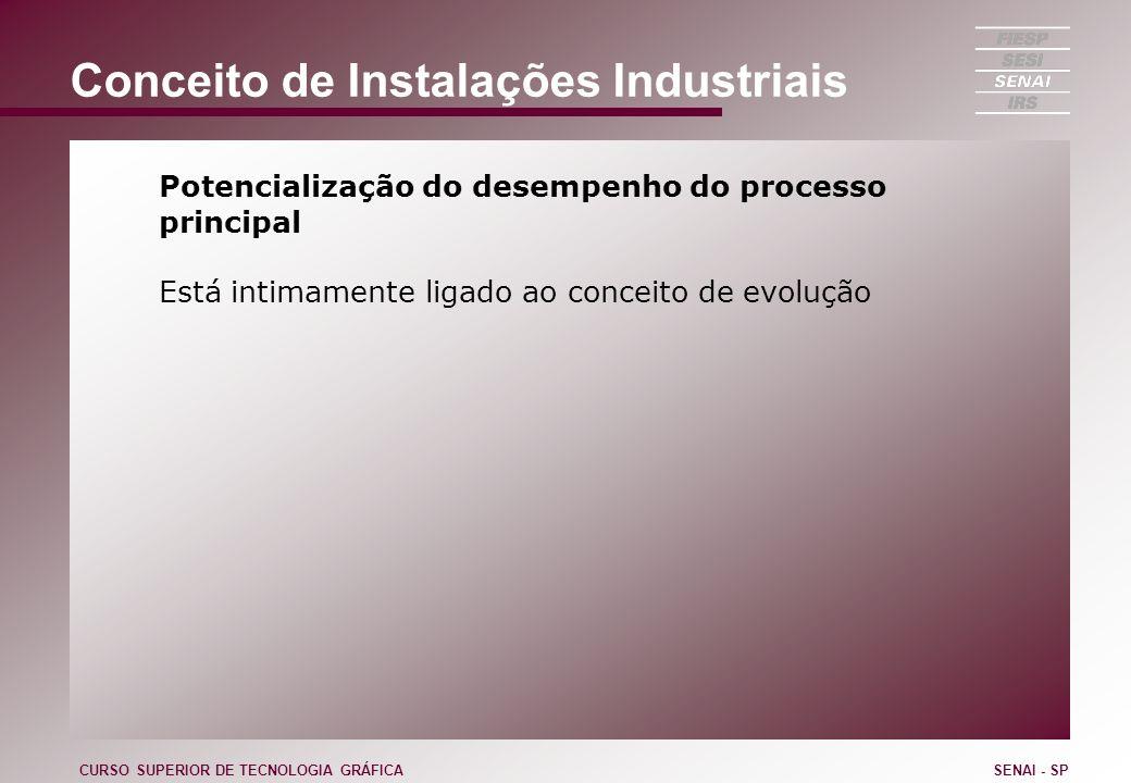 Conceito de Instalações Industriais