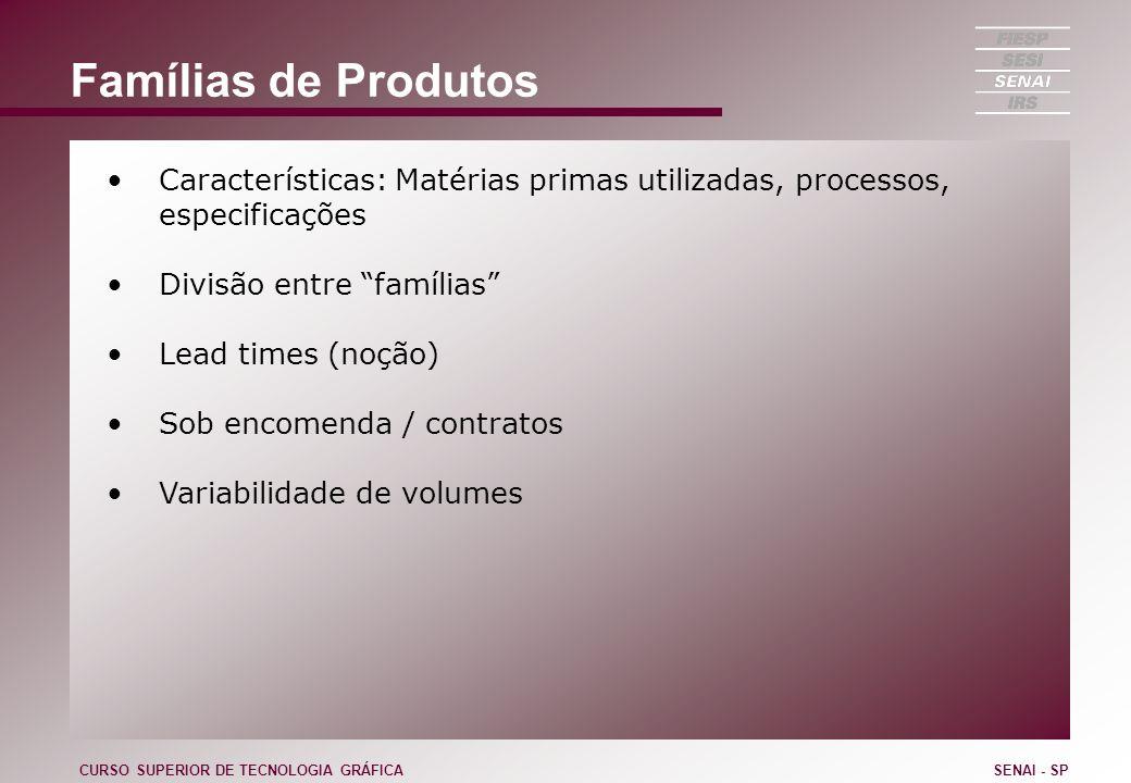 Famílias de Produtos Características: Matérias primas utilizadas, processos, especificações. Divisão entre famílias