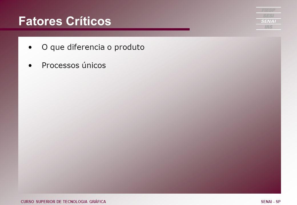 Fatores Críticos O que diferencia o produto Processos únicos
