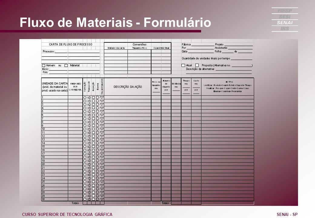 Fluxo de Materiais - Formulário