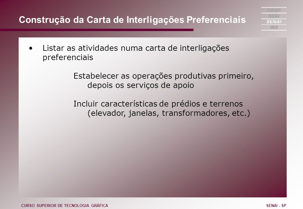 Construção da Carta de Interligações Preferenciais