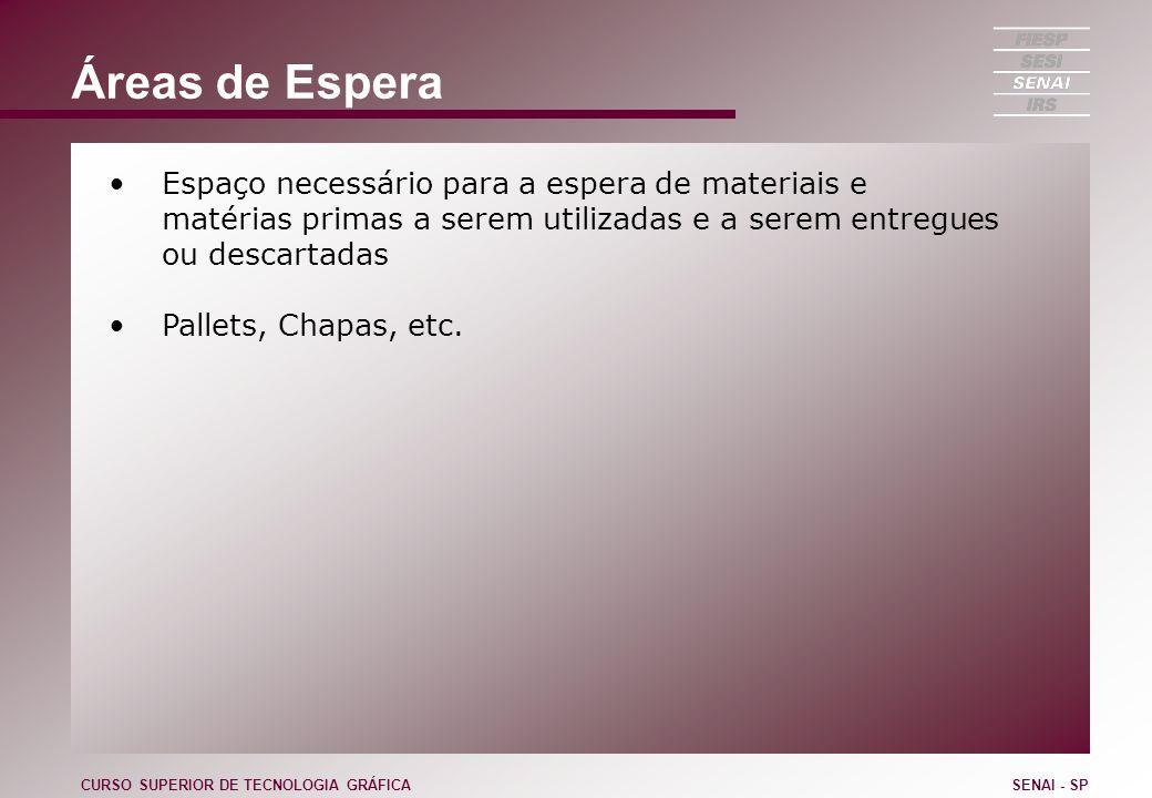 Áreas de Espera Espaço necessário para a espera de materiais e matérias primas a serem utilizadas e a serem entregues ou descartadas.