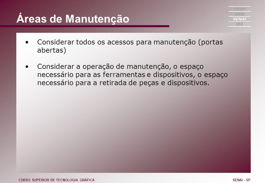 Áreas de Manutenção Considerar todos os acessos para manutenção (portas abertas)