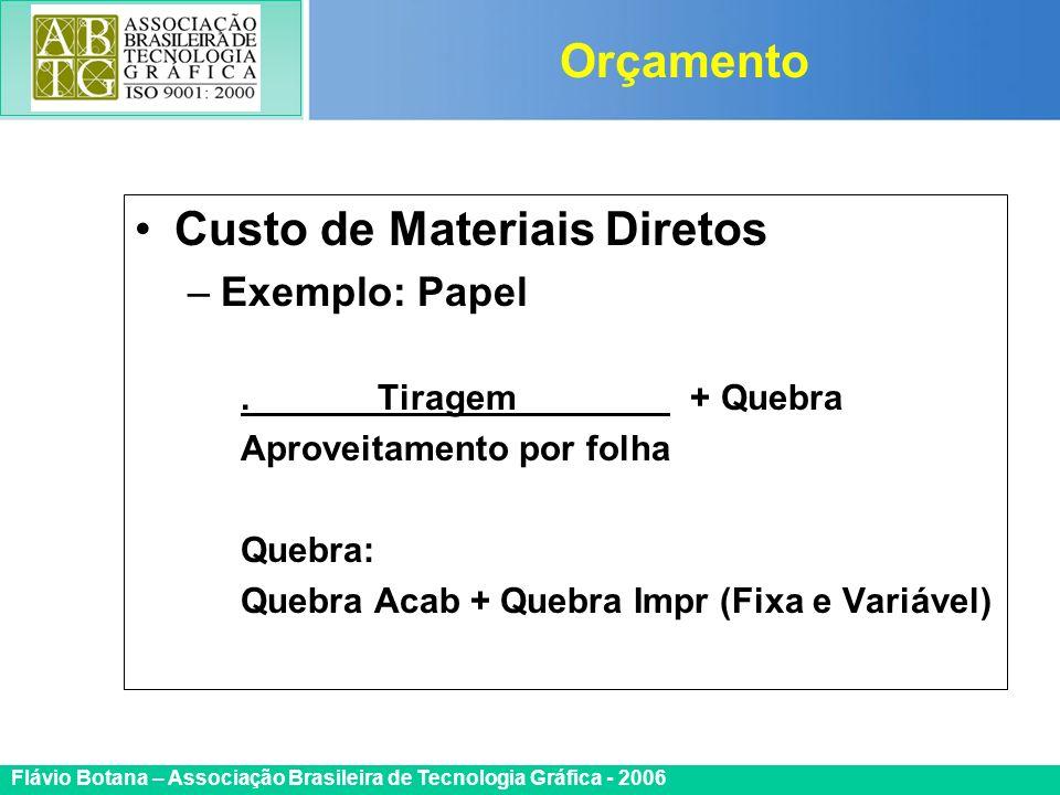 Custo de Materiais Diretos