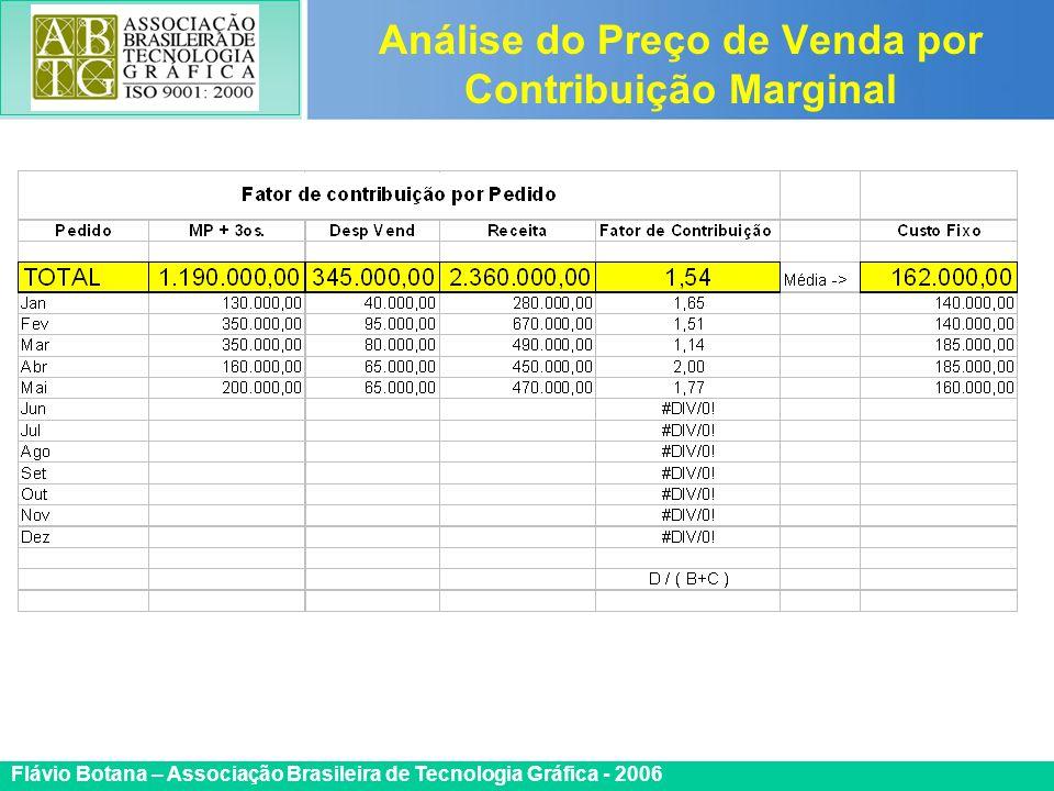 Análise do Preço de Venda por Contribuição Marginal