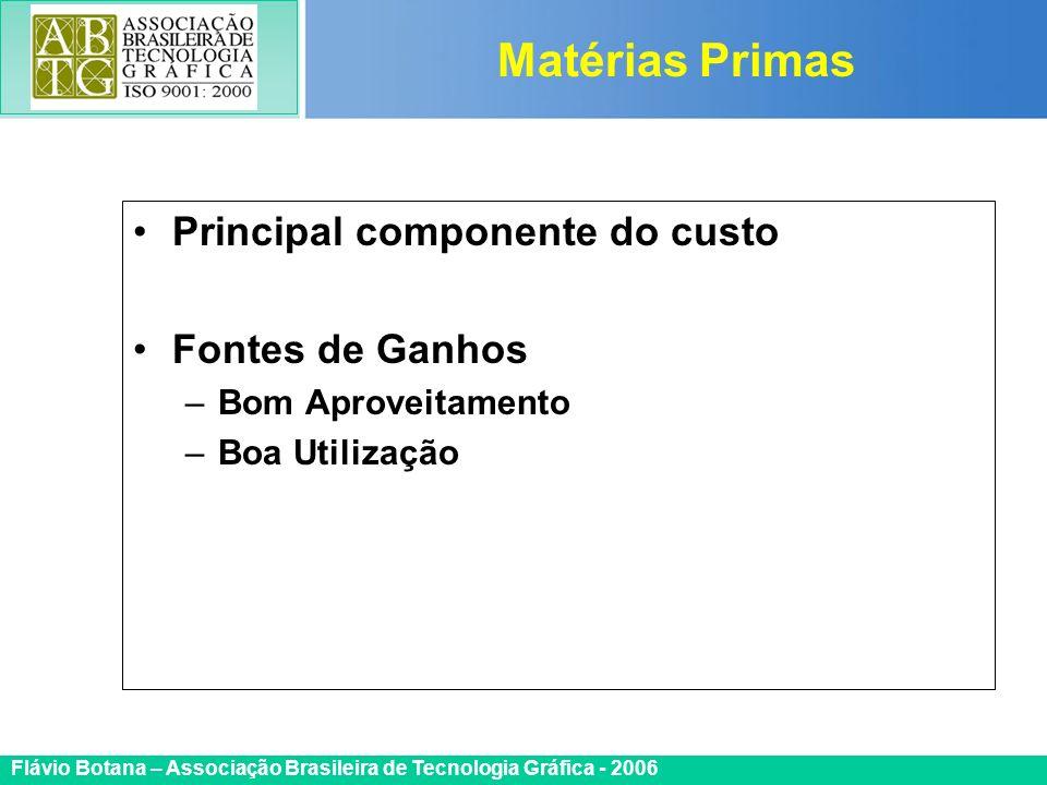 Matérias Primas Principal componente do custo Fontes de Ganhos