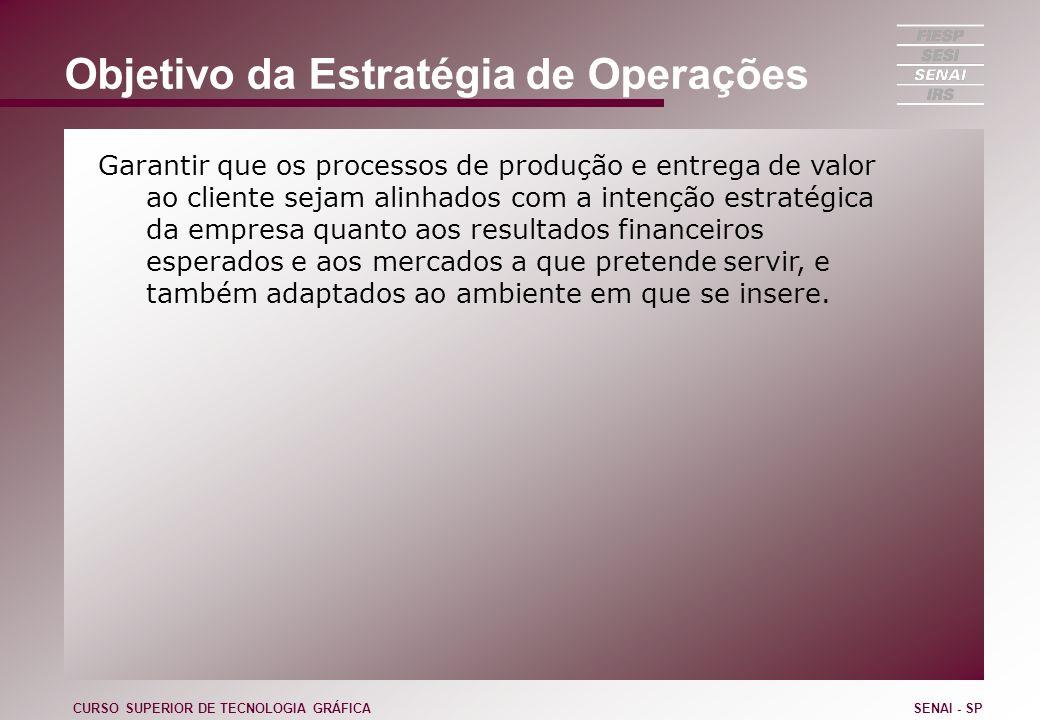 Objetivo da Estratégia de Operações