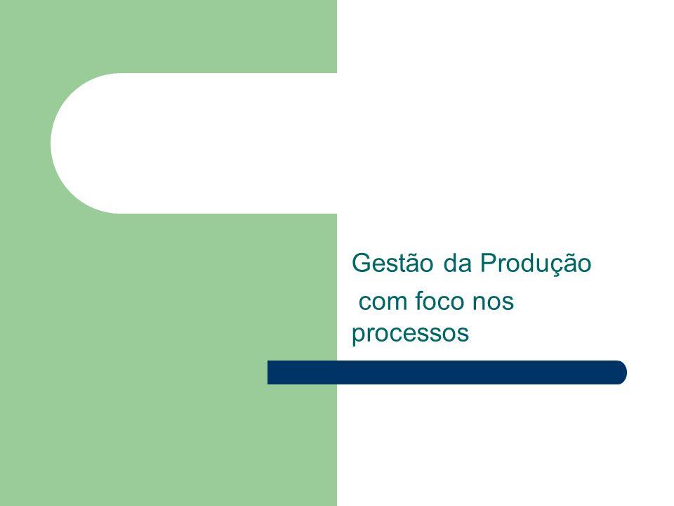 Gestão da Produção com foco nos processos