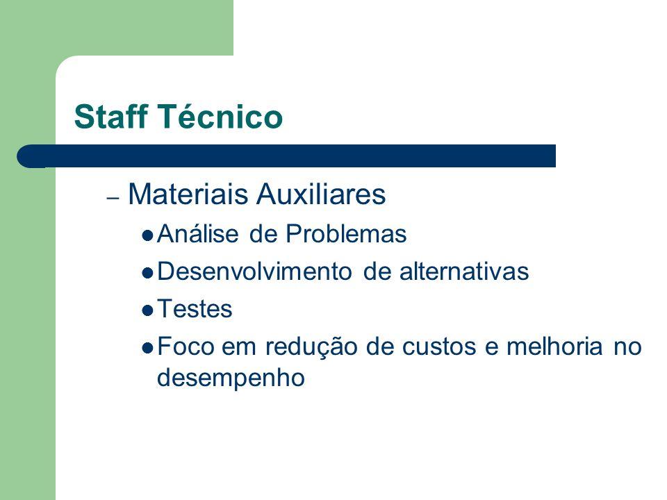 Staff Técnico Materiais Auxiliares Análise de Problemas