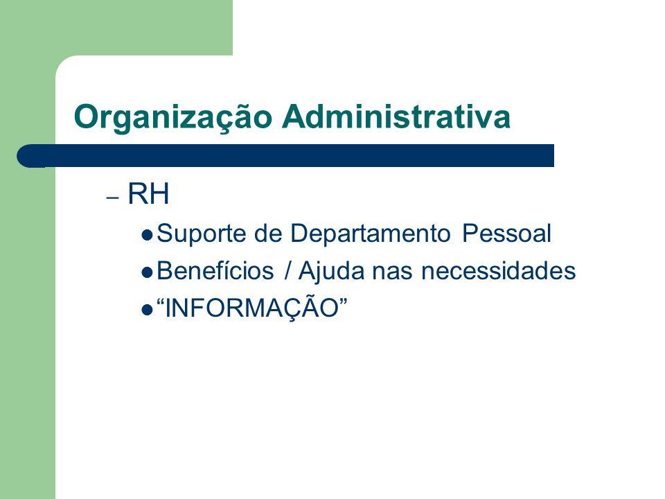 Organização Administrativa
