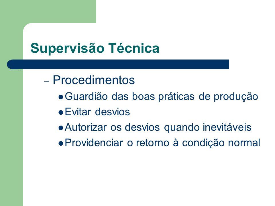 Supervisão Técnica Procedimentos
