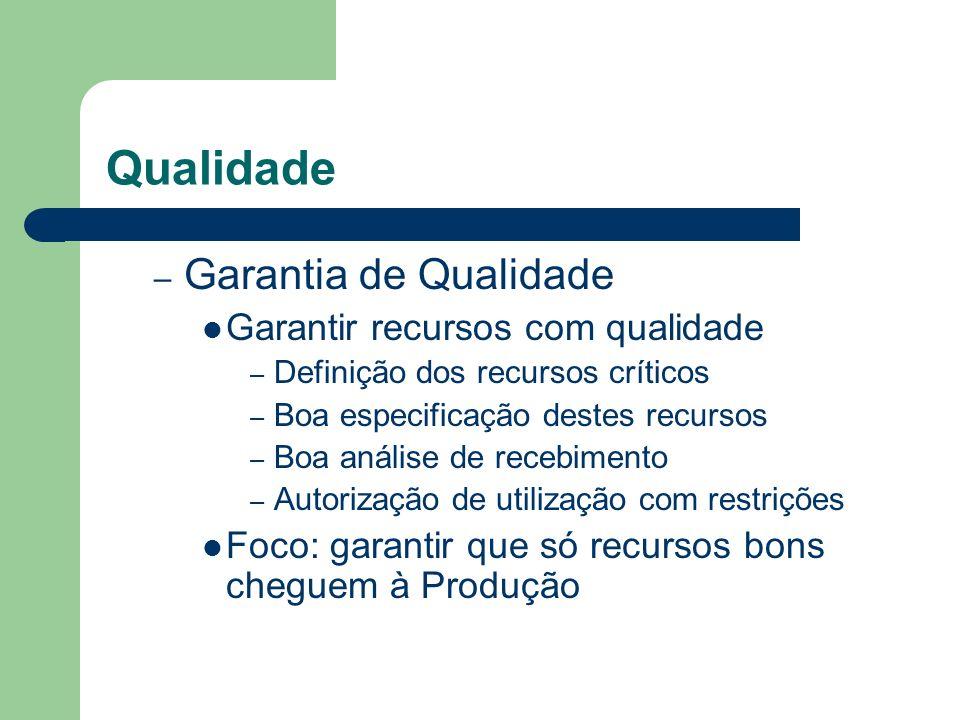 Qualidade Garantia de Qualidade Garantir recursos com qualidade