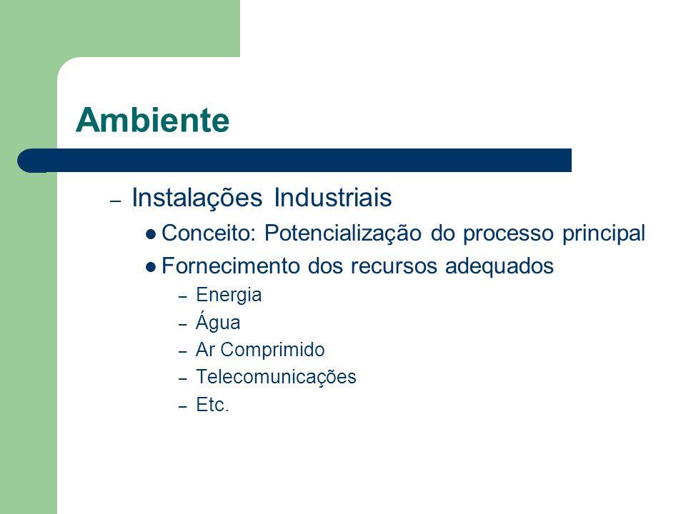 Ambiente Instalações Industriais