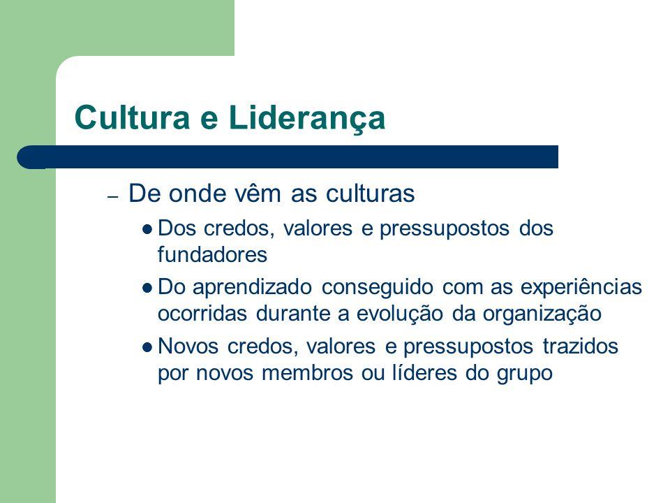 Cultura e Liderança De onde vêm as culturas
