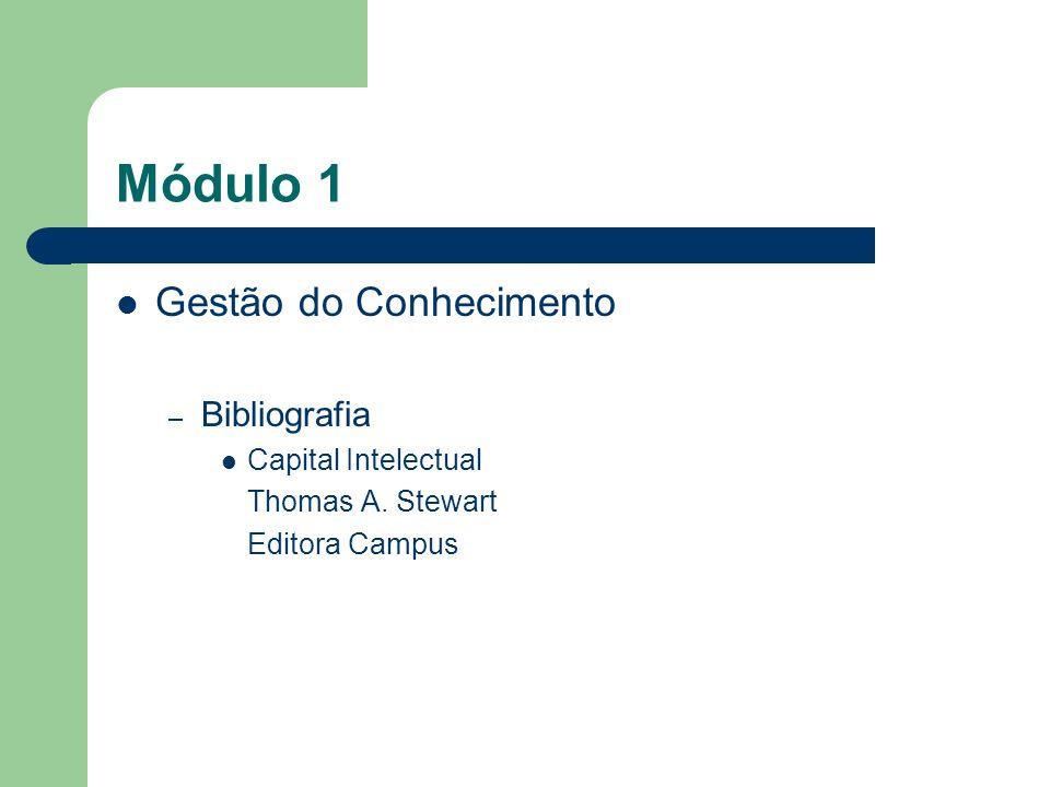 Módulo 1 Gestão do Conhecimento Bibliografia Capital Intelectual
