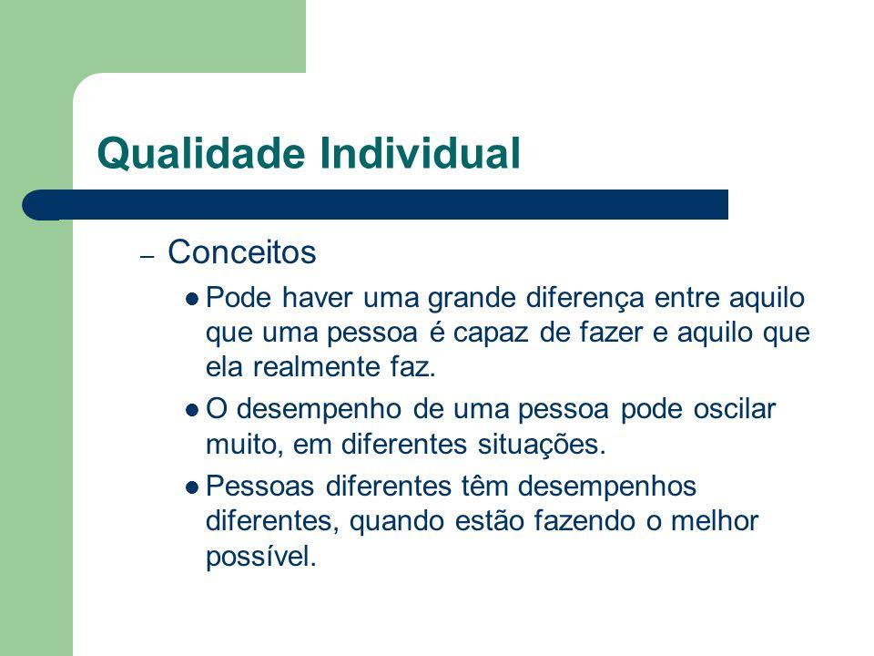 Qualidade Individual Conceitos
