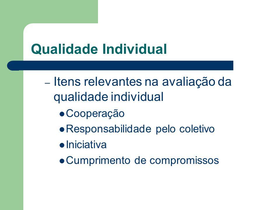 Qualidade Individual Itens relevantes na avaliação da qualidade individual. Cooperação. Responsabilidade pelo coletivo.