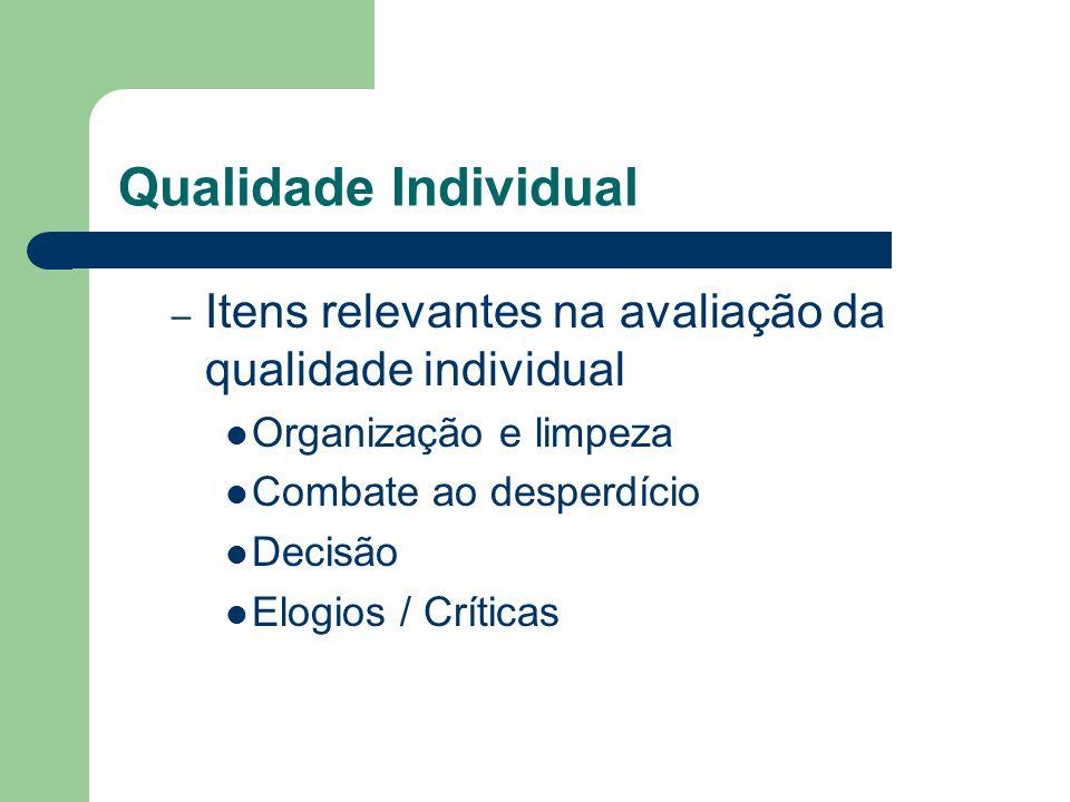 Qualidade Individual Itens relevantes na avaliação da qualidade individual. Organização e limpeza.