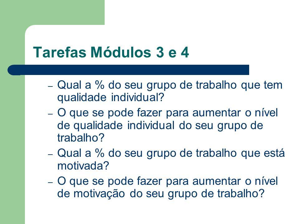 Tarefas Módulos 3 e 4 Qual a % do seu grupo de trabalho que tem qualidade individual