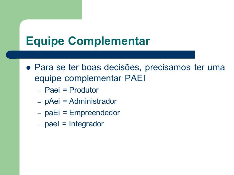 Equipe Complementar Para se ter boas decisões, precisamos ter uma equipe complementar PAEI. Paei = Produtor.