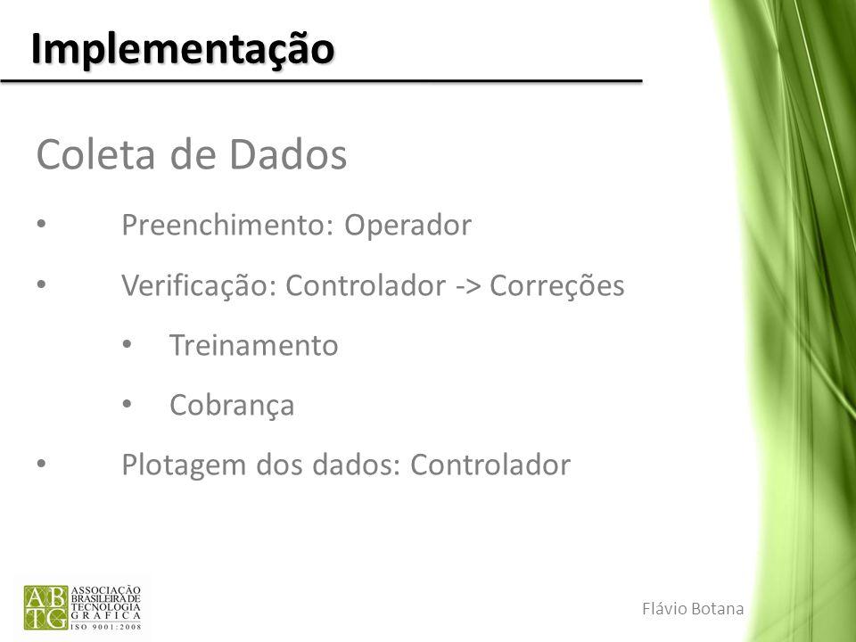 Implementação Coleta de Dados Preenchimento: Operador