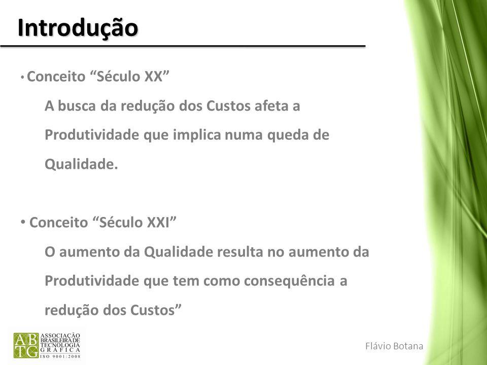Introdução Conceito Século XX A busca da redução dos Custos afeta a Produtividade que implica numa queda de Qualidade.