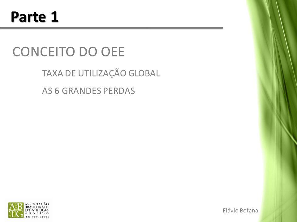 Parte 1 CONCEITO DO OEE TAXA DE UTILIZAÇÃO GLOBAL AS 6 GRANDES PERDAS