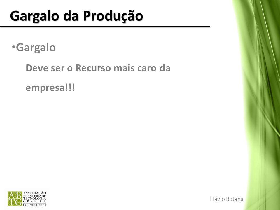 Gargalo da Produção Gargalo Deve ser o Recurso mais caro da empresa!!!