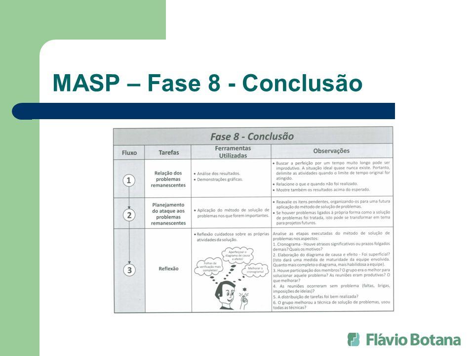 MASP – Fase 8 - Conclusão