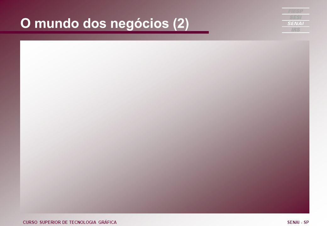 O mundo dos negócios (2) CURSO SUPERIOR DE TECNOLOGIA GRÁFICA