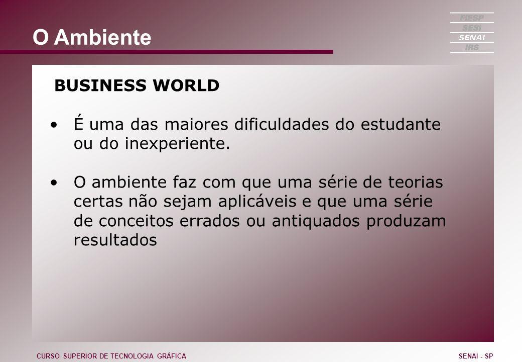 O Ambiente BUSINESS WORLD. É uma das maiores dificuldades do estudante ou do inexperiente.