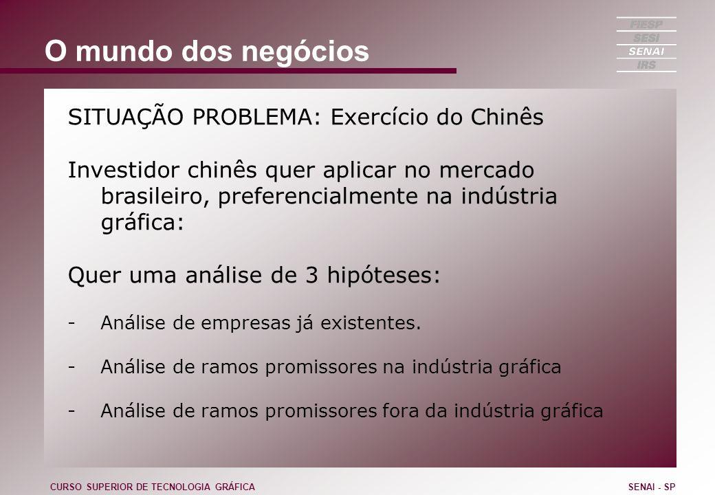 O mundo dos negócios SITUAÇÃO PROBLEMA: Exercício do Chinês